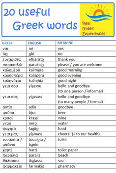 Here are 20 useful Greek words for your holiday in Greece!
