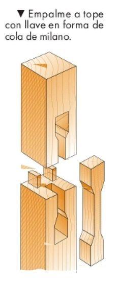Empalmes de madera