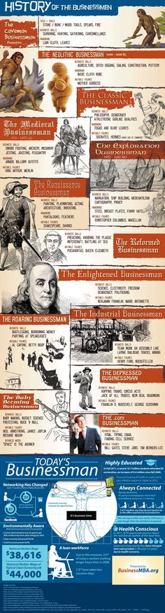 The History of the Businessman