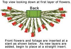 , How to arrange a casket spray. , How to arrange a casket spray Casket Flowers, Funeral Flowers, Funeral Floral Arrangements, Flower Arrangements, Ikebana, Funeral Caskets, Floral Design Classes, Funeral Sprays, Casket Sprays