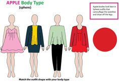 APPLE BODY SHAPE TIPS                                                                                                                                                                                 More
