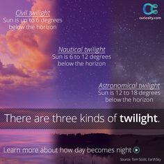 Astronomers recognize three kinds of twilight, which helps them to better pinpoint when objects in the sky are visible. It's still a bit light out during civil twilight, and this is when the brightest planets, such as Venus, appear. Nautical twilight ends when the horizon is no longer visible at sea, and astronomical twilight ends when there are no traces of sky glow left. Click the image above to learn more.