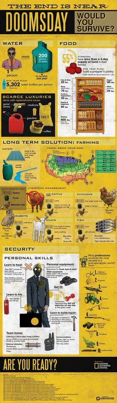 10 Martial Law Survival Tactics You Need to Know Now | Emergency Preparedness For You and Your Family! By Survival Life at http://survivallife.com/10-martial-law-survival-tactics-you-need-to-know-now/