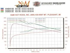 43 Best Jeeps S On Pinterest Jeep Truck Stuff And. Best Way To Get Hp. Wiring. Mjm 700r4 Wiring Schematic At Scoala.co
