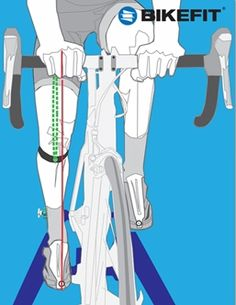 BikeFit - Road Bikes Adjustment for knee over foot alignment