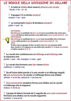 Avoid 3 Negative Approaches to Learning Italian Italian Grammar, Italian Vocabulary, Italian Language, Learn To Speak Italian, Italian Lessons, Learn Another Language, Say Word, Language Study, Learning Italian