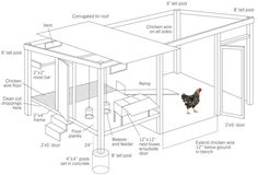 How To Build A Chicken Coop. The structure should provide the comfort and safety chickens need to live good and healthy. Specific parts, like extending the chicken wire below ground or wood siding and corrugated tin roof.  See more at: http://www.goodshomedesign.com/how-to-build-a-chicken-coop/