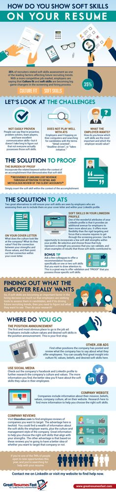 Softskills Softskills Pinterest - what are soft skills