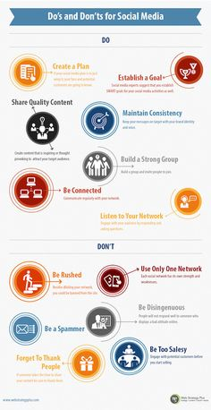 Do's and Don'ts for Social Media by webstrategyplus.com|webpixelkonsum — Konzepte für Online-Strategien
