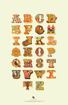 Ornamental Alphabet: Whoa.. I posted only a few of these letters earlier, here's the whole thing