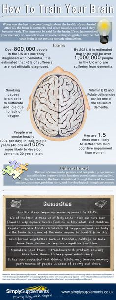 An overview of the brain health of the UK population and what you can do to boost your brain power.