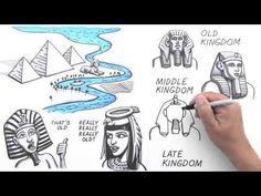 Ancient Near Eastern and ancient Egyptian art (video) | Khan Academy