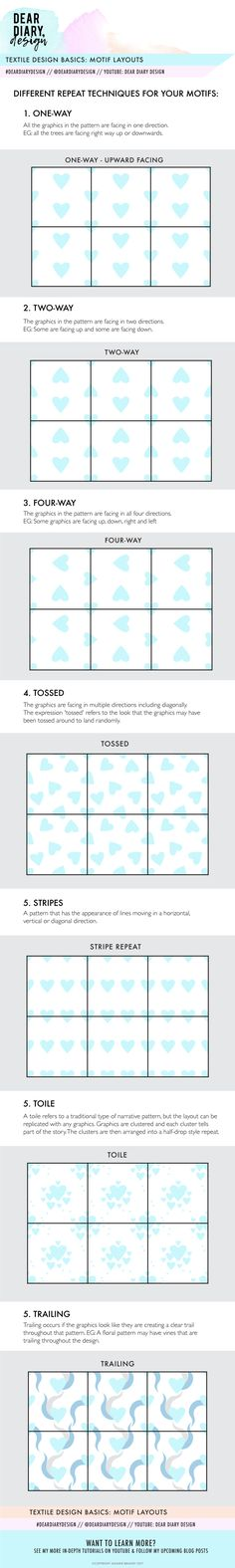 Seamless Pattern Layouts is the second post in a series called Textile Design Basics, that will explain the foundation knowledge needed to create beautiful textile designs for your products and surfaces. Tile Patterns, Print Patterns, Textile Design, Fabric Design, Design Basics, Dear Diary, Illustrator Tutorials, Surface Pattern, Industrial Design