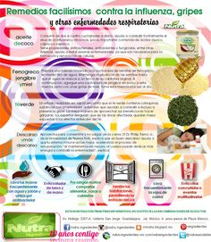 Facilito contra girpes e influenza