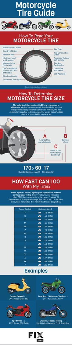 Learning more about your motorcycle tires is good for your health. Know the essentials to get the most out of your tires and have a safe ride.
