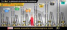 TODO EN ESCALERAS TELESCOPICAS