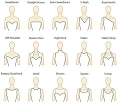 Es gibt viele Möglichkeiten, wie ein Hochzeitskleid aussehen kann - hier ist eine Übersicht von einigen Ideen für den oberen Teil des Kleides!