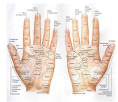 Рефлексотерапия - способствует самоизлечению больного органа и улучшению состояния всего тела