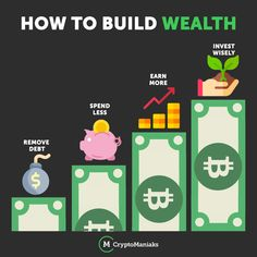 Join us in the 1 click System adventure and work your cryptocurrencies via your smartphone with a single click Value Investing, Budget Organization, Bitcoin Price, Yesterday And Today, Money Matters, Money Management, Better Life, Stock Market, Blockchain