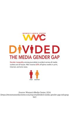 Gender Inequality, Blues Clues, Media Center, Sociology, Anthropology, Women Empowerment, Counseling, Feminism, Lgbt