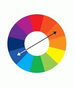 Сильный контраст: сочетание цветов, противоположных на цветовом круге.