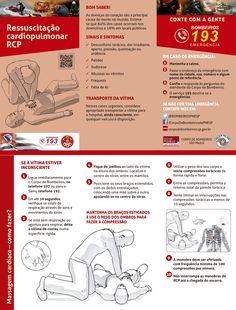 Ressuscitação cardio pulmonar – RCP | Corpo de Bombeiros