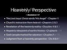 BOOK OF REVELATION - EXPLAINED! - YouTube