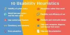 How to Conduct a Usability Heuristic Evaluation - Designmodo. The UX Blog podcast is also available on iTunes.