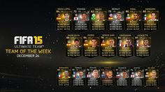 Team of the Week 15 - fifa15-coin.com