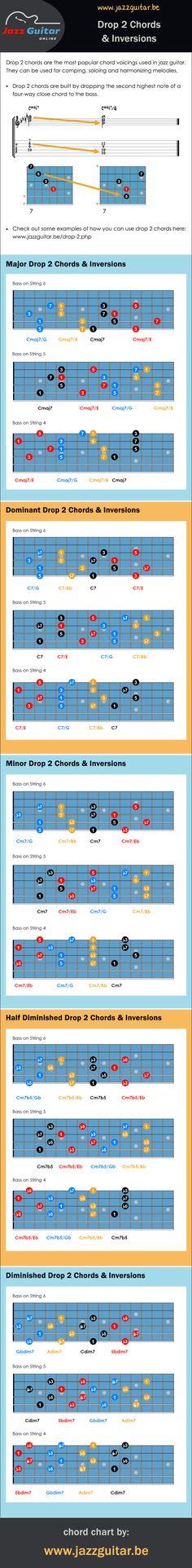 Drop 2 chords chart
