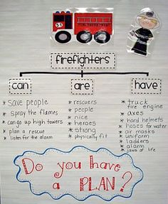maybe use the headings as prompts for our kindy kids to tell us about fire fighters, and we scribe?