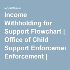 Income Withholding for Support Flowchart | Office of Child Support Enforcement | Administration for Children and Families