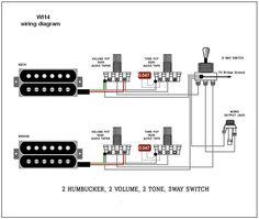 Guitar Wiring Diagram 2 Humbuckers/3-Way Toggle Switch/1 Volume/2 ...