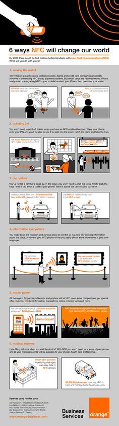 6 ways NFC (near field communication) will change our world. 6 formas en las que la tecnología NFC puede cambiar el mundo.