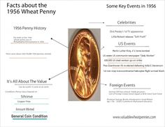 5 amazing facts about the copper 1943 lincoln penny coins 1943 copper wheat penny - Incredible uses for copper pennies ...
