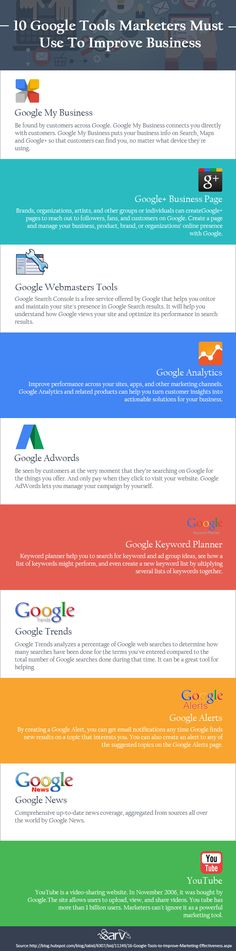 10 Google Tools Marketers Must Use To Improve Business