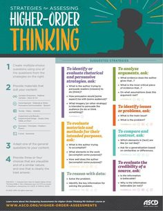 Based on information from Sue Brookhart's book and companion PD Online course about assessing high-order thinking, this tip sheet outlines suggested strategies for you to use in your classroom. Instructional Strategies, Instructional Design, Teaching Strategies, Teaching Resources, Avid Strategies, Instructional Coaching, Study Skills, Life Skills, Higher Order Thinking