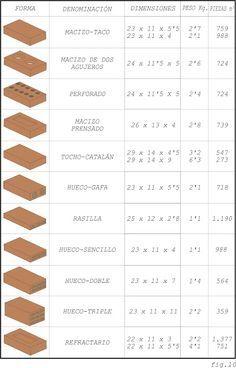 Ladrillo macizo dimensiones buscar con google arq - Medidas ladrillo macizo ...