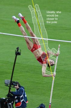 In the Pole Vault, Consistency Through Tough Conditions - Interactive Graphic - NYTimes.com