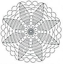 Miniature crochet round doily cm dollhouse by MiniGio Motif Mandala Crochet, Crochet Circles, Crochet Doily Patterns, Crochet Diagram, Crochet Round, Crochet Chart, Crochet Squares, Thread Crochet, Filet Crochet