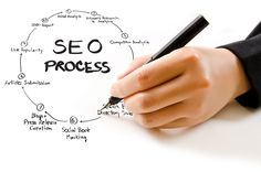 SEO Doesn't Have to Be Rocket Science
