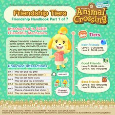 Animal Crossing Funny, Animal Crossing Guide, Animal Crossing Villagers, Ac New Leaf, Twitter, Animal Games, New Friends, Coding, Instagram
