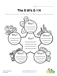 This graphic organizer covers the 5 W's in the prewriting and planning process. As a teacher I want to put an emphasize on prewriting and planning. This can be used a center or mini lesson. 1st Grade Writing, Pre Writing, Writing Lessons, Teaching Writing, Student Teaching, Teaching Tools, Teaching Kids, Mind Map Art, Mind Maps