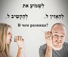 Слушать - слышать - прислушиваться - внимать - прослушивать. Как различить эти глаголы? В иврите есть три глагола-синонима. Давайте разберем, как их правильно употреблять. https://www.facebook.com/kerenparulpan/photos/a.659604544135109.1073741831.659563920805838/918065574955670/?type=3&theater