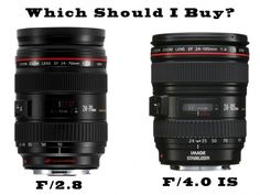 Which Should I Buy
