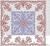 Medival redwork embroidery.  Many more beautiful patterns on this site