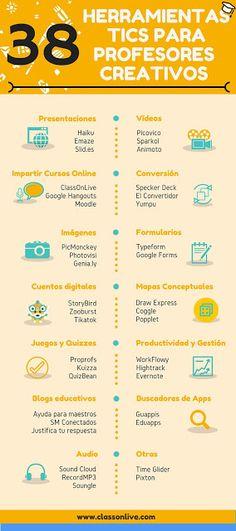 AYUDA PARA MAESTROS: 38 herramientas TIC para profesores creativos (infografía)
