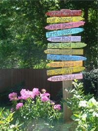Bon Backyard Sign Of Places Youu0027ve Traveled To. Slowly Build As You Go  Places.   Such A Cute Idea! Reminds Me Of Those Directional Signs You See  When You Visit ...