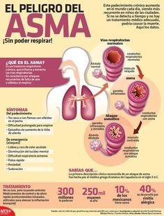 ¿#SabíasQue el 10% de los mexicanos tienen asma?, éste y otros datos te presentamos en la #Infographic: