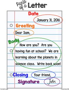 How to Write a Letter by The Colorful Apple Grammar Lessons, Writing Lessons, Writing Tips, Writing Rubrics, Paragraph Writing, Opinion Writing, Persuasive Writing, Writing Process, Letter Writing